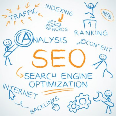 SEO and Worpress Web Design