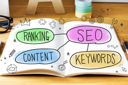 Local SEO For You
